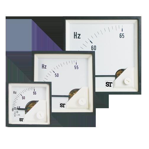 Sigma Series FM Meter