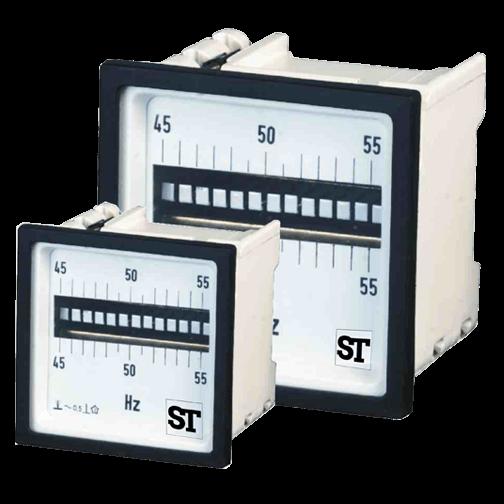 Sigma Series FQ Meter