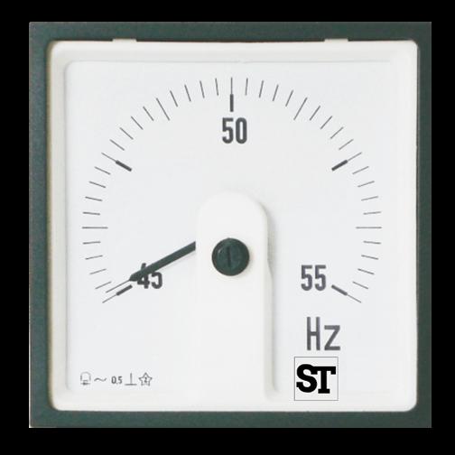 Sigma Series FML Meter