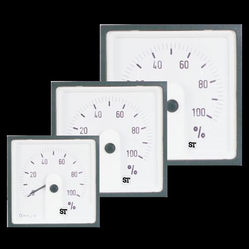 Sigma Series DSL Meter